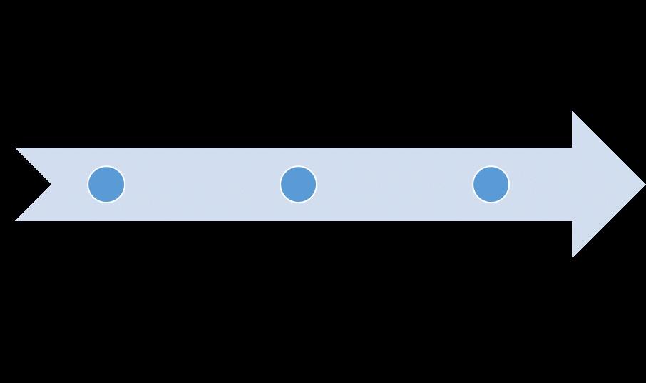 矢印と文字