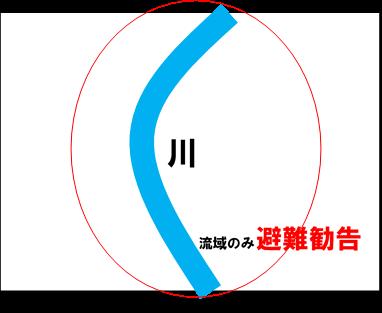 特定地域に避難の情報を出すことを示した図