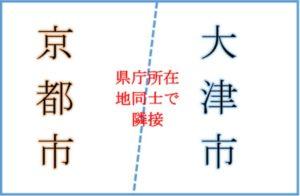 大津市と京都市が隣接