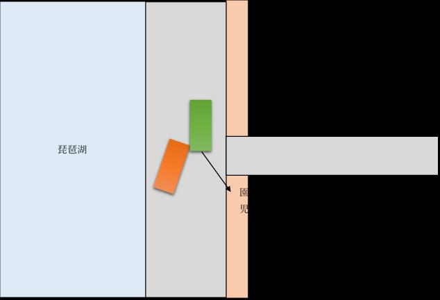 大津園児事故構図