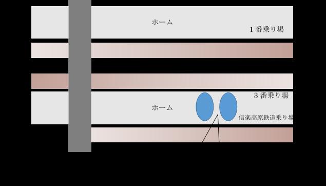 JR貴生川駅構内図