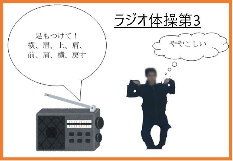 ラジオと人間と吹き出し
