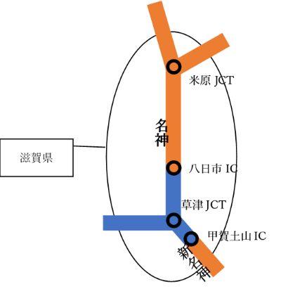 滋賀県の高速道路